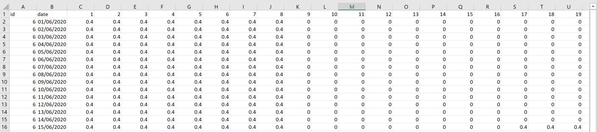 hark platofrm column data with headers