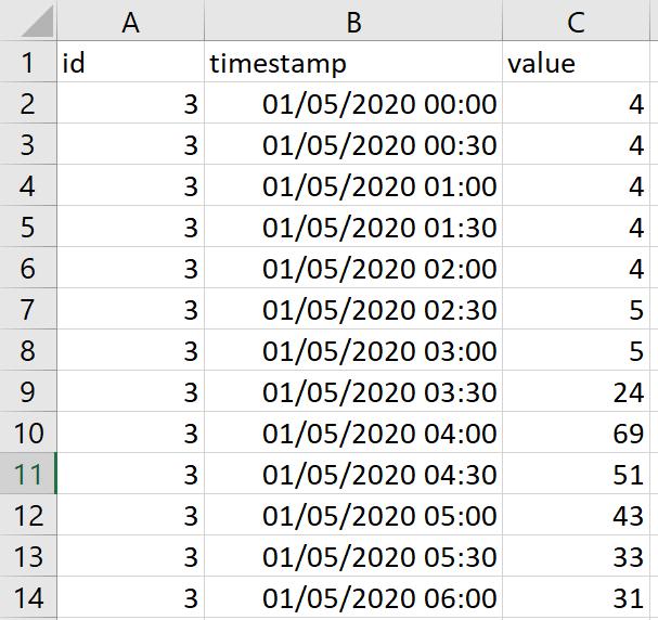 row data with headers