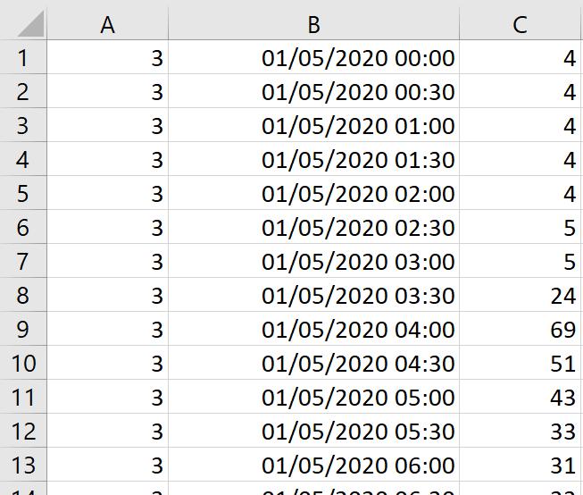 row data no headers