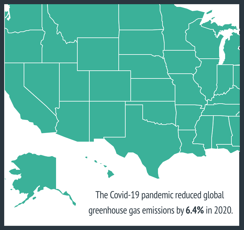 covid-reduced-emissions-by-6.4-percent-infographic